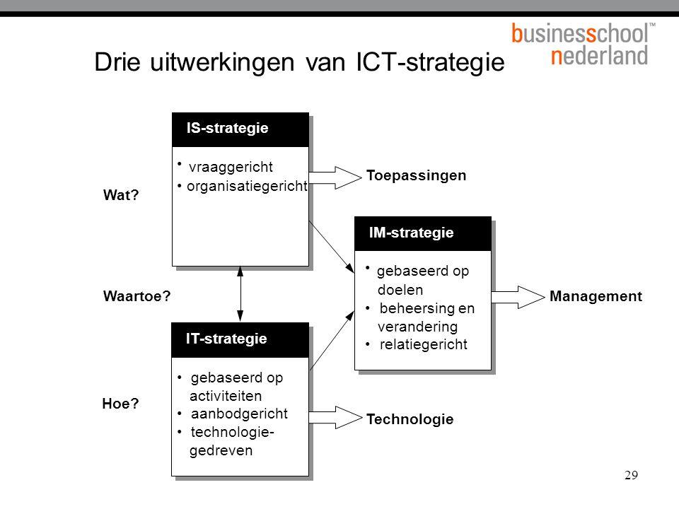 Drie uitwerkingen van ICT-strategie