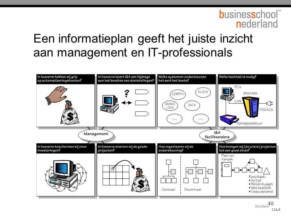 Een informatieplan geeft het juiste inzicht aan management en IT-professionals