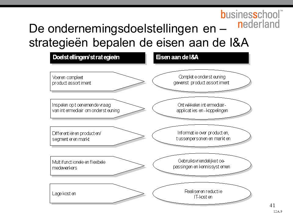 De ondernemingsdoelstellingen en –strategieën bepalen de eisen aan de I&A