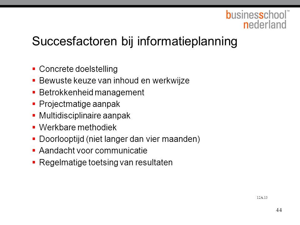 Succesfactoren bij informatieplanning