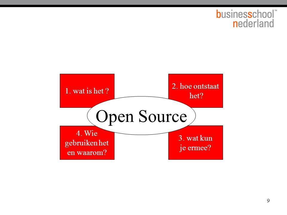 Open Source 2. hoe ontstaat 1. wat is het het 4. Wie 3. wat kun