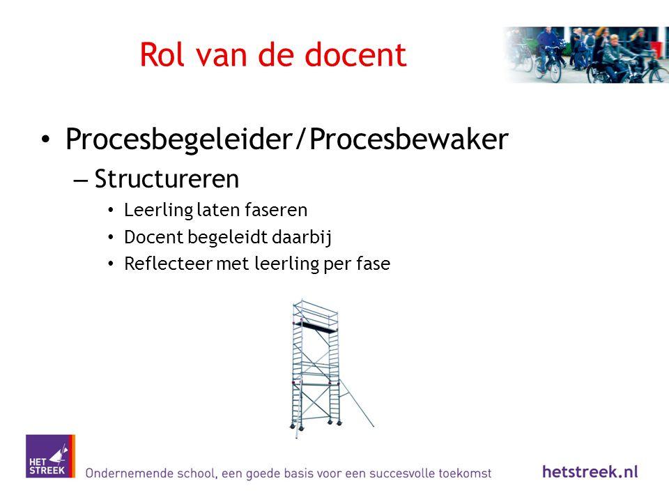 Rol van de docent Procesbegeleider/Procesbewaker Structureren
