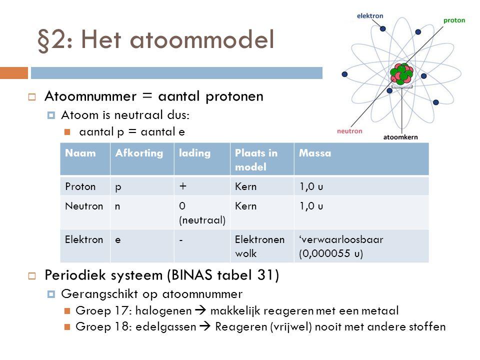 §2: Het atoommodel Atoomnummer = aantal protonen