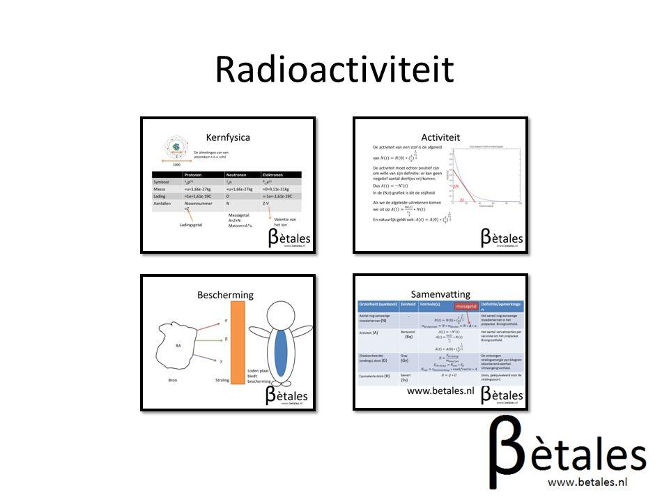 Radioactiviteit ©Betales