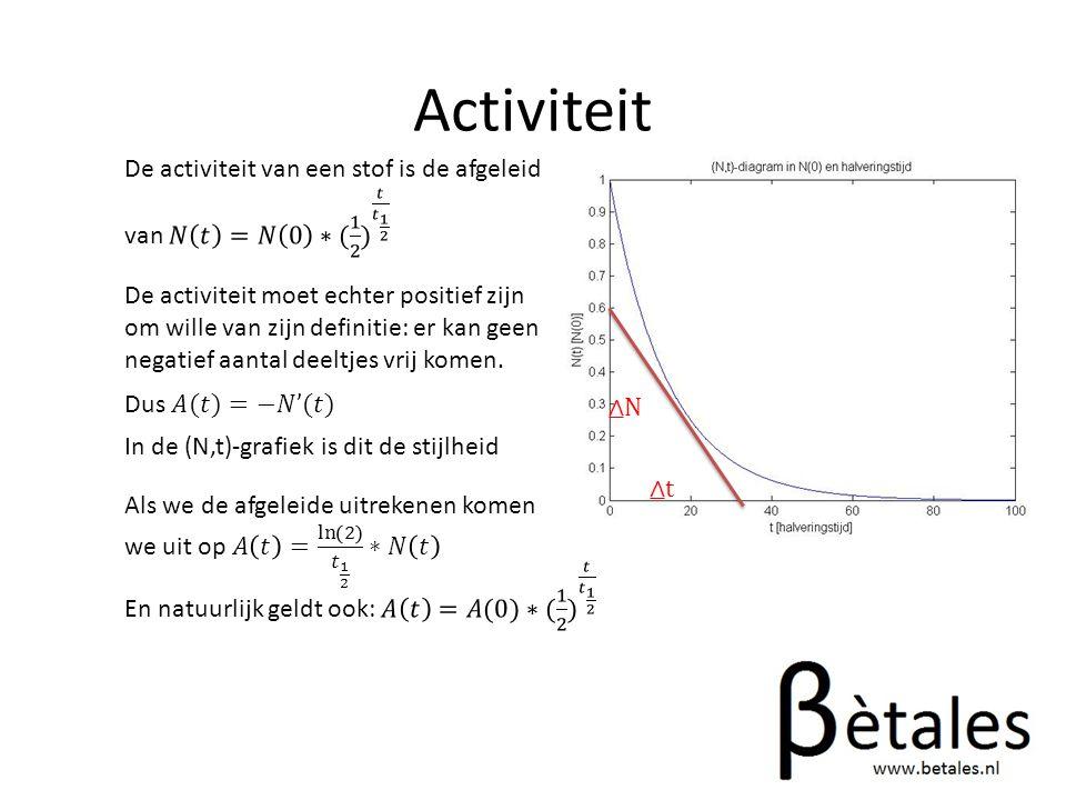Activiteit De activiteit van een stof is de afgeleide van 𝑁 𝑡 =𝑁 0 ∗( 1 2 ) 𝑡 𝑡 1 2.