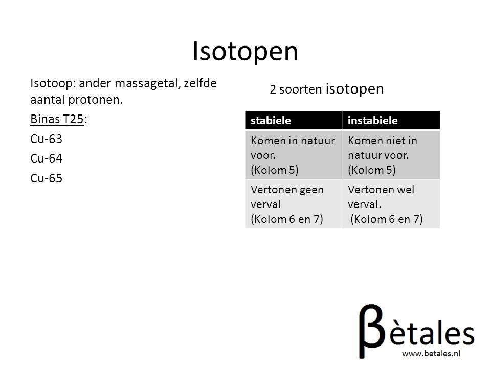 Isotopen Isotoop: ander massagetal, zelfde aantal protonen.