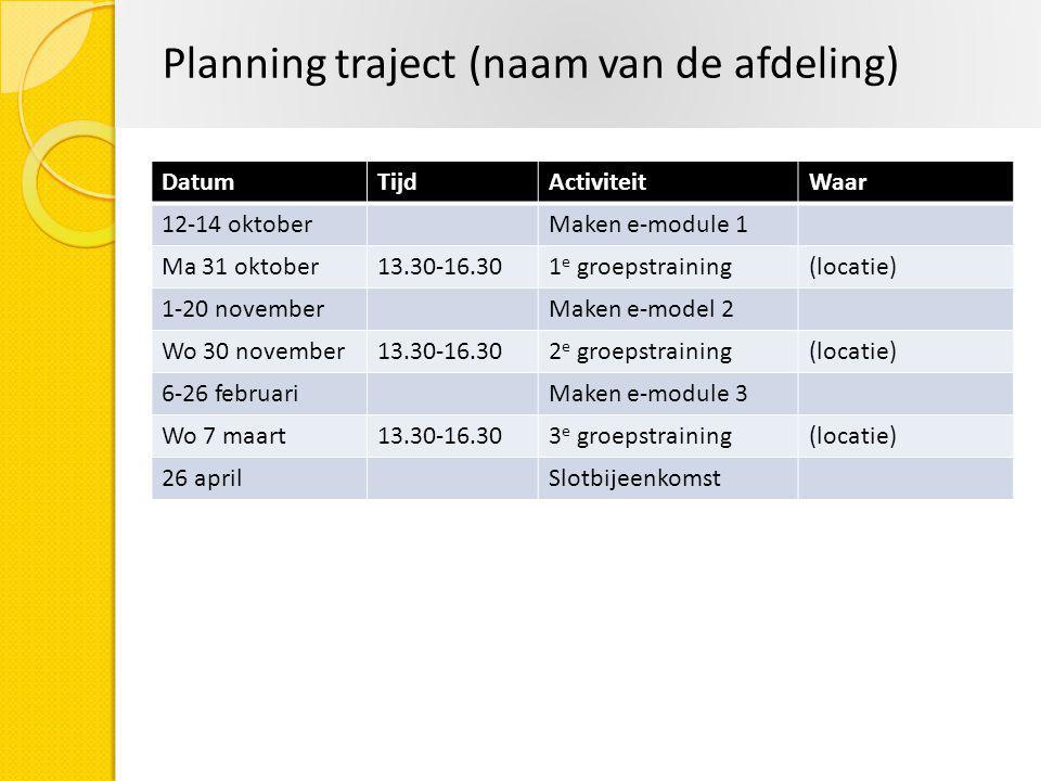Planning traject (naam van de afdeling)