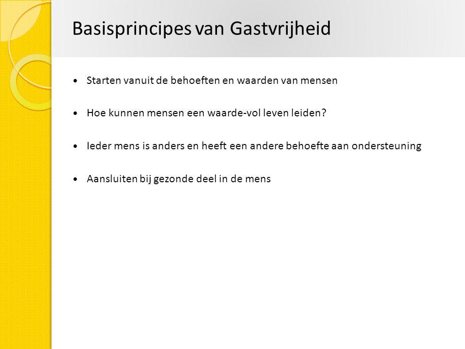 Basisprincipes van Gastvrijheid