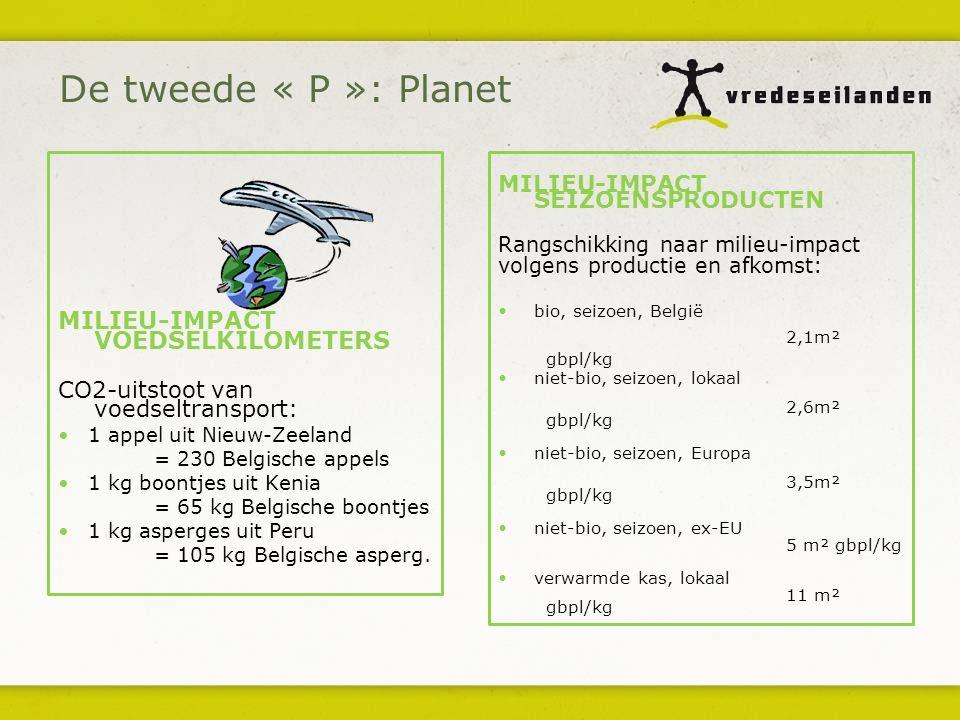 De tweede « P »: Planet MILIEU-IMPACT VOEDSELKILOMETERS