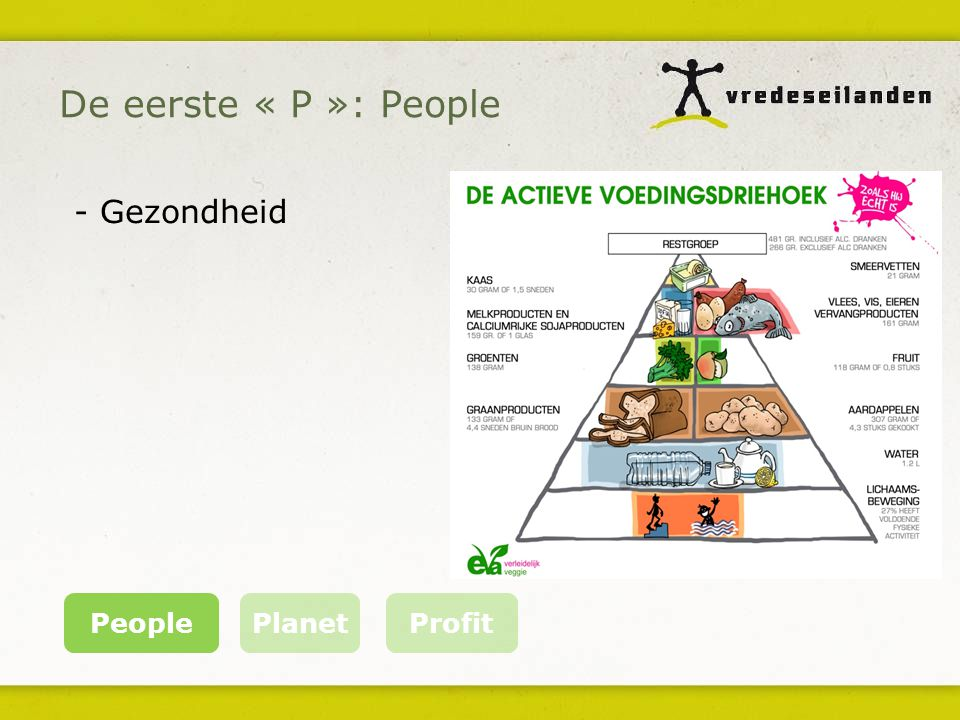 De eerste « P »: People - Gezondheid People Planet Profit