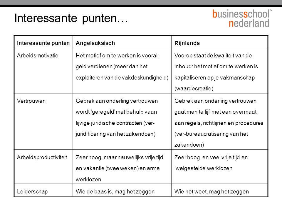 Interessante punten… Interessante punten Angelsaksisch Rijnlands