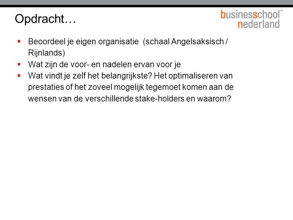 Opdracht… Beoordeel je eigen organisatie (schaal Angelsaksisch / Rijnlands) Wat zijn de voor- en nadelen ervan voor je.