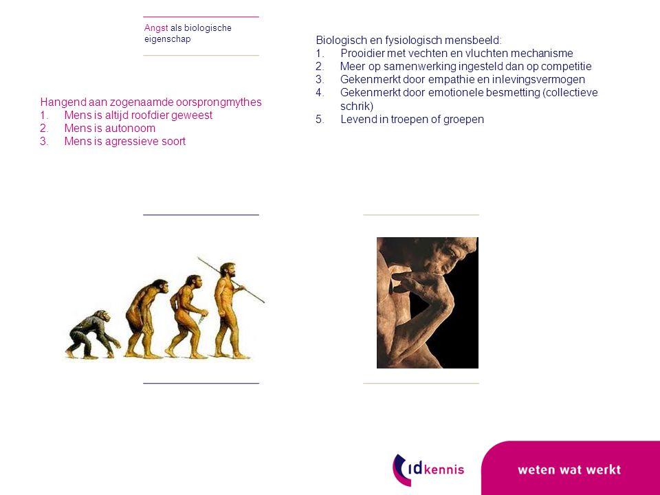 Biologisch en fysiologisch mensbeeld: