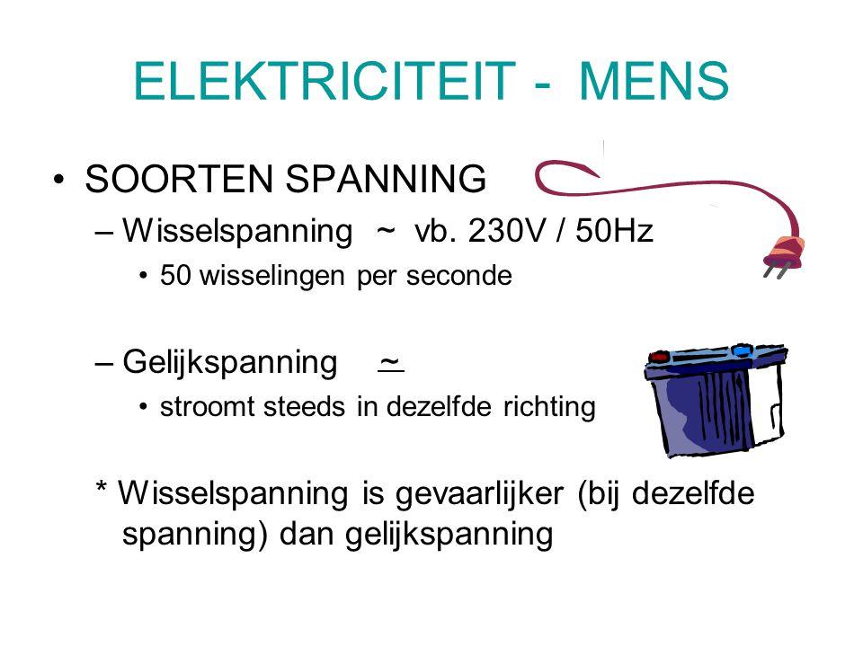 ELEKTRICITEIT - MENS SOORTEN SPANNING Wisselspanning ~ vb. 230V / 50Hz