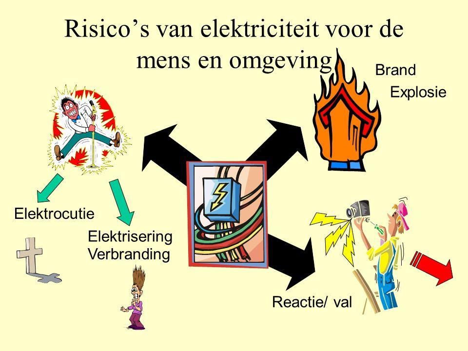 Risico's van elektriciteit voor de mens en omgeving