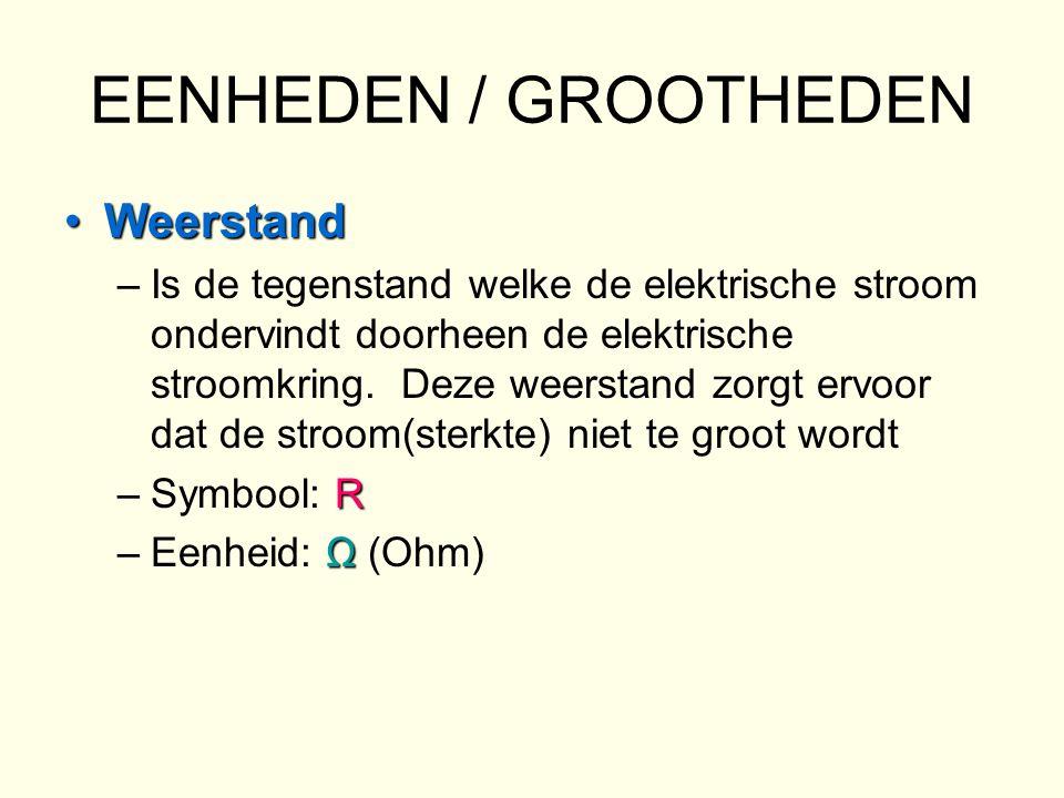 EENHEDEN / GROOTHEDEN Weerstand