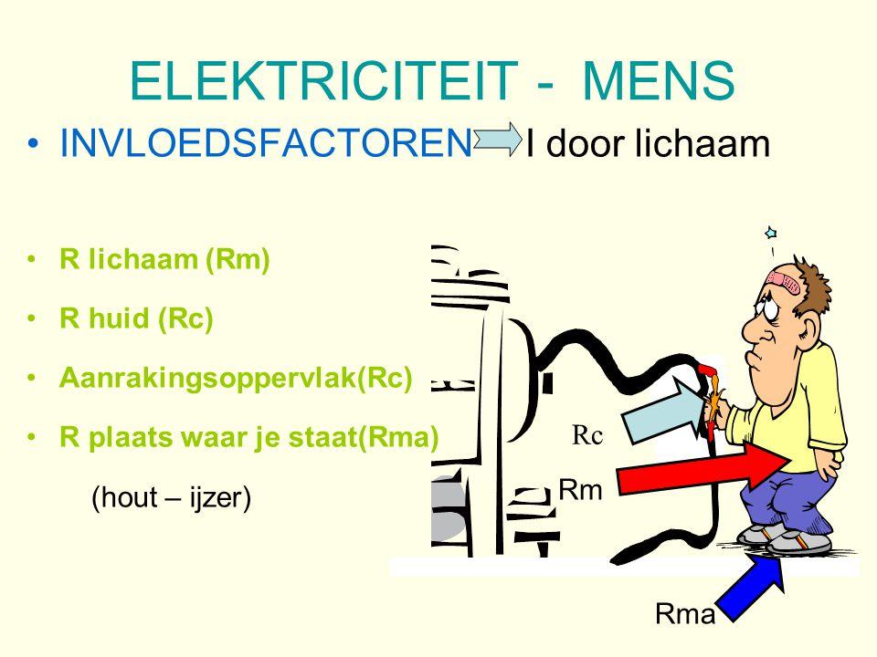 ELEKTRICITEIT - MENS INVLOEDSFACTOREN I door lichaam R lichaam (Rm)
