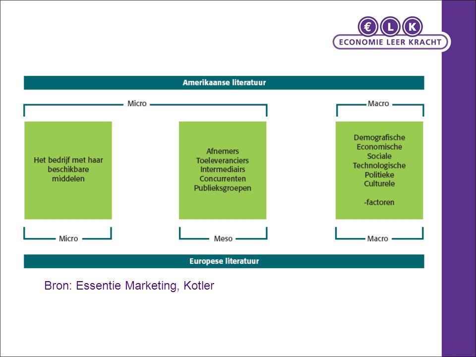 Bron: Essentie Marketing, Kotler