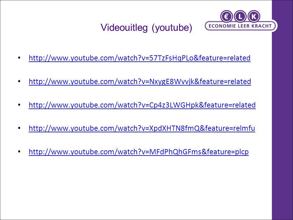 Videouitleg (youtube)