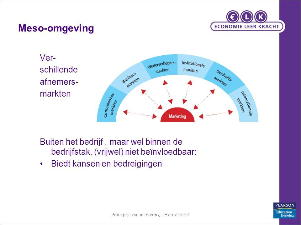 Principes van marketing - Hoofdstuk 4