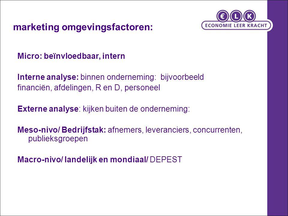 marketing omgevingsfactoren: