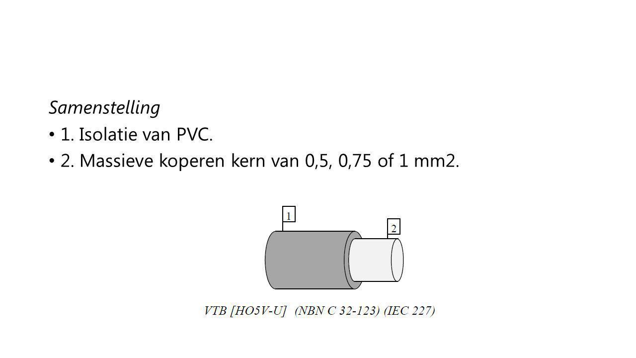 Samenstelling 1. Isolatie van PVC. 2. Massieve koperen kern van 0,5, 0,75 of 1 mm2.