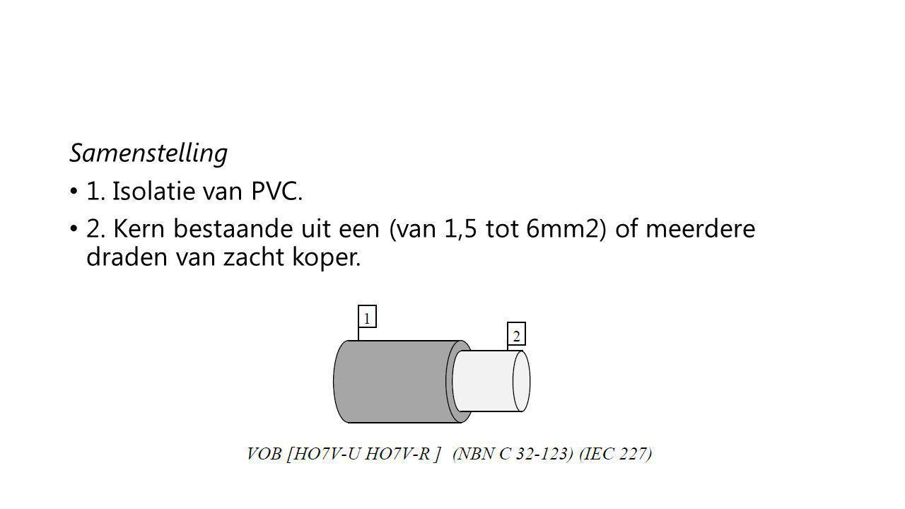 Samenstelling 1. Isolatie van PVC. 2.