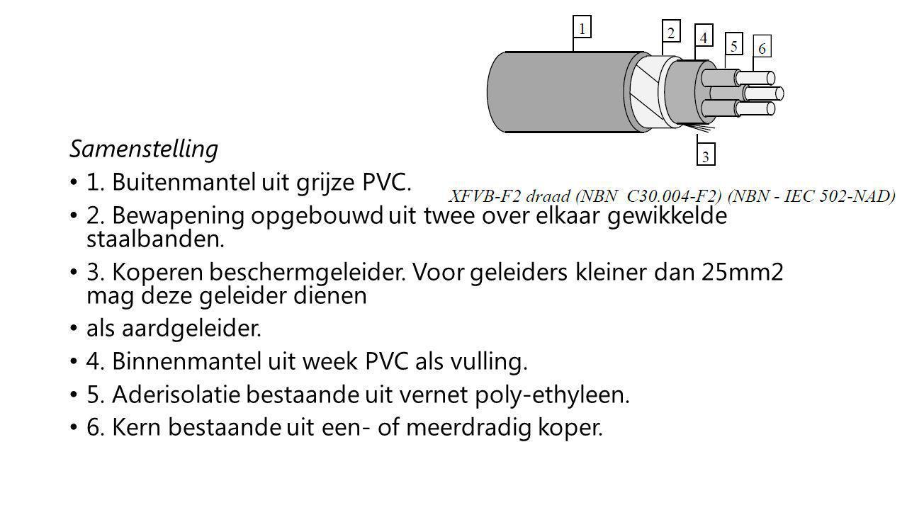 Samenstelling 1. Buitenmantel uit grijze PVC. 2. Bewapening opgebouwd uit twee over elkaar gewikkelde staalbanden.