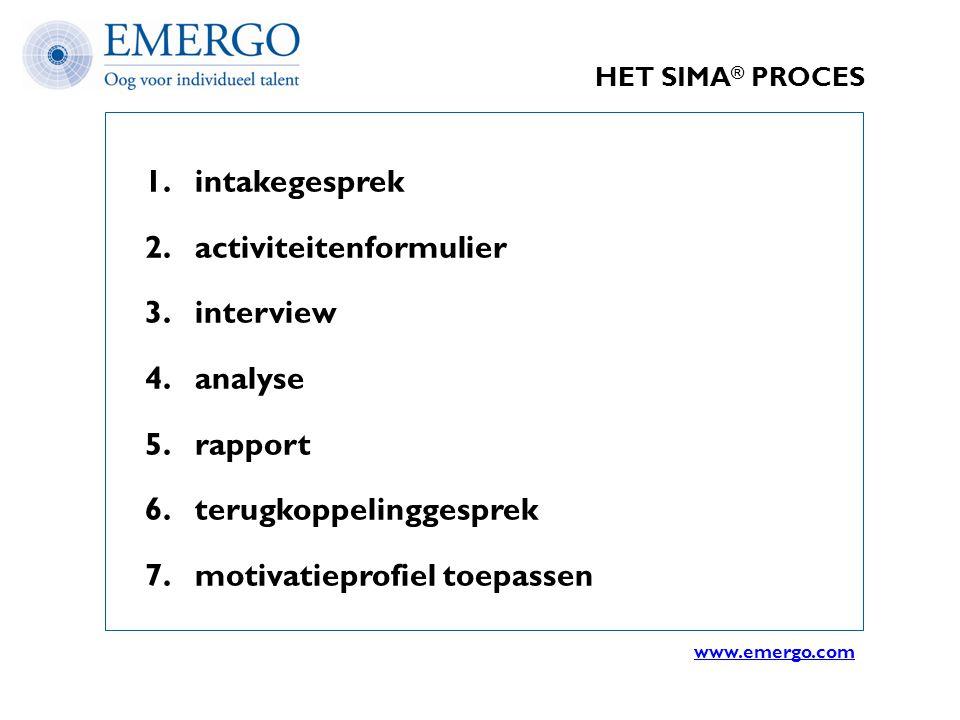 2. activiteitenformulier 3. interview 4. analyse 5. rapport