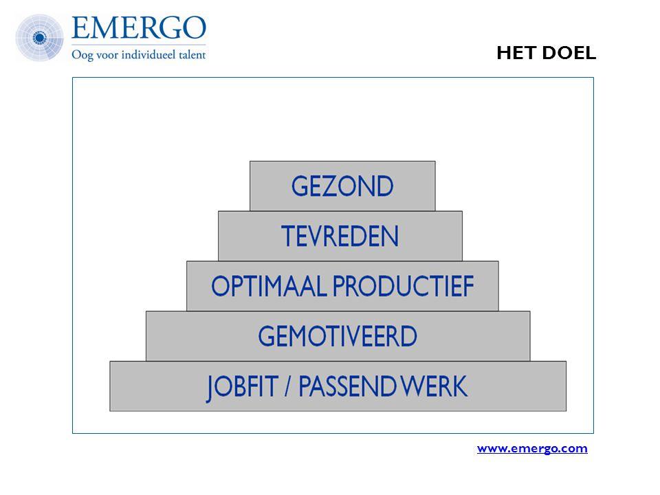 HET DOEL www.emergo.com