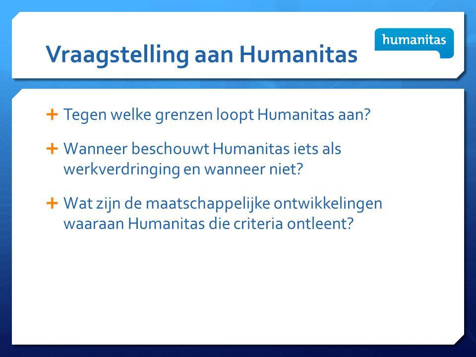 Vraagstelling aan Humanitas