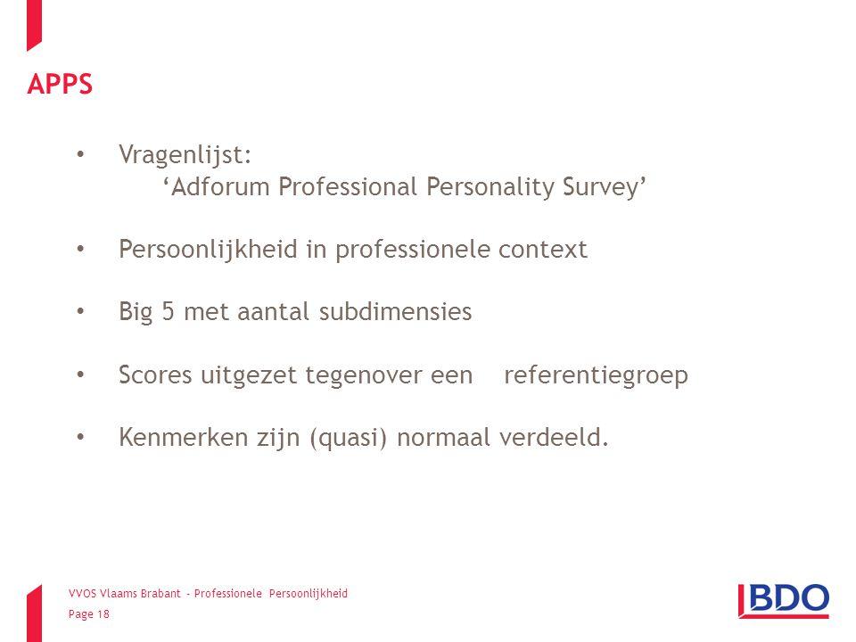 APPS Vragenlijst: 'Adforum Professional Personality Survey'
