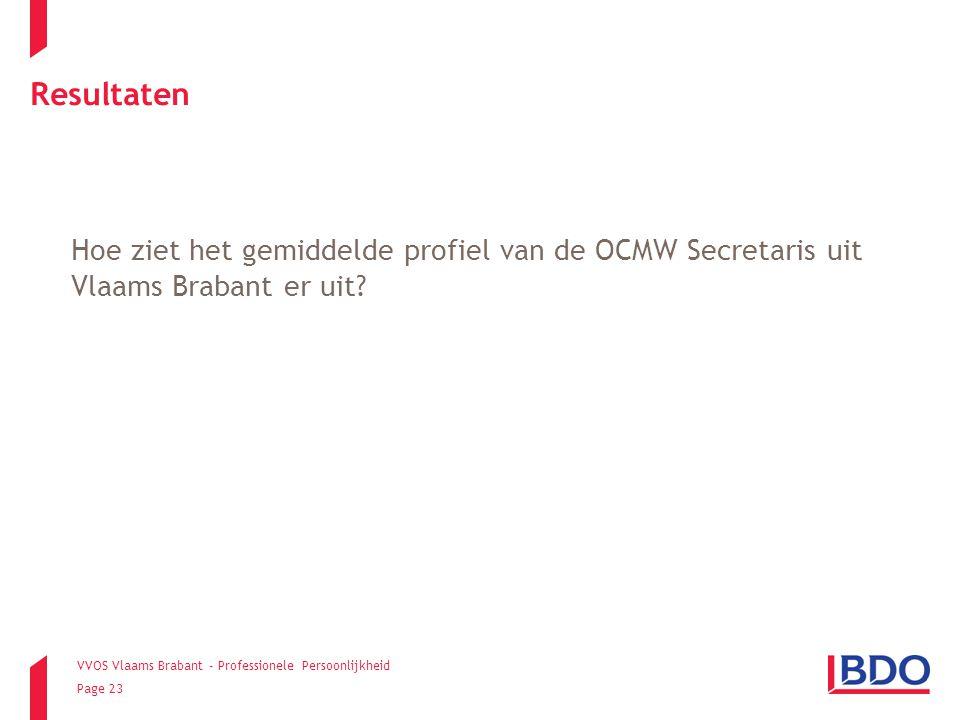 Resultaten Hoe ziet het gemiddelde profiel van de OCMW Secretaris uit Vlaams Brabant er uit