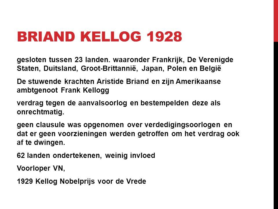 Briand Kellog 1928
