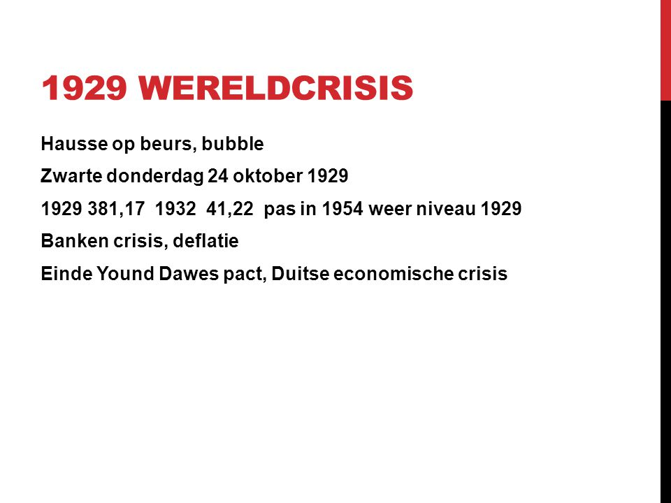 1929 wereldcrisis