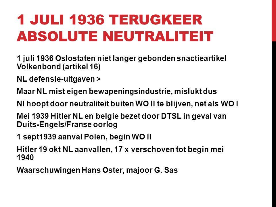 1 juli 1936 terugkeer absolute neutraliteit