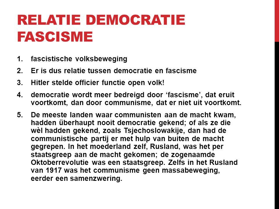 Relatie democratie fascisme
