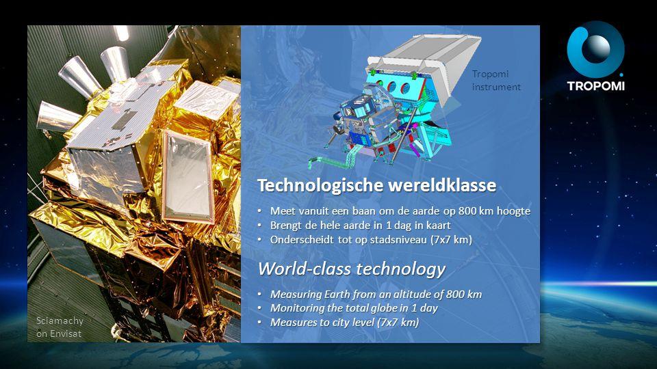 Luchtkwaliteit Technologische wereldklasse World-class technology