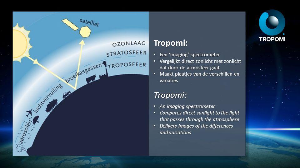 Tropomi: Een 'imaging' spectrometer