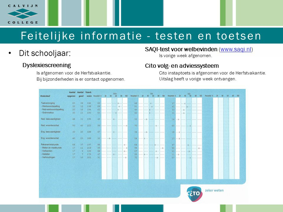 Feitelijke informatie - testen en toetsen