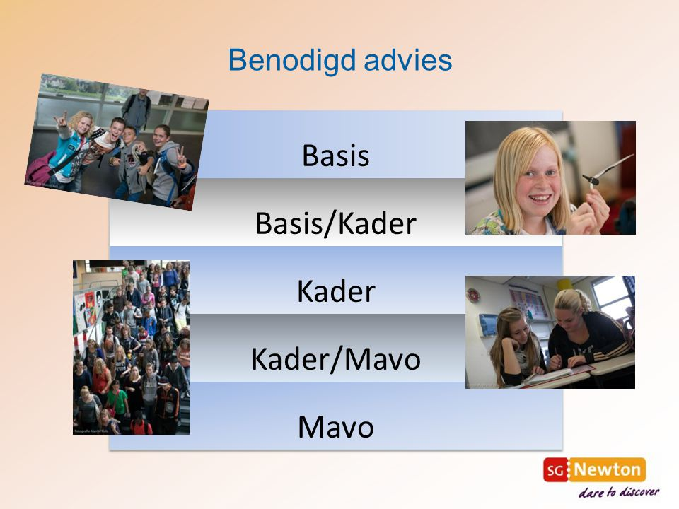 Benodigd advies Basis Basis/Kader Kader Kader/Mavo Mavo