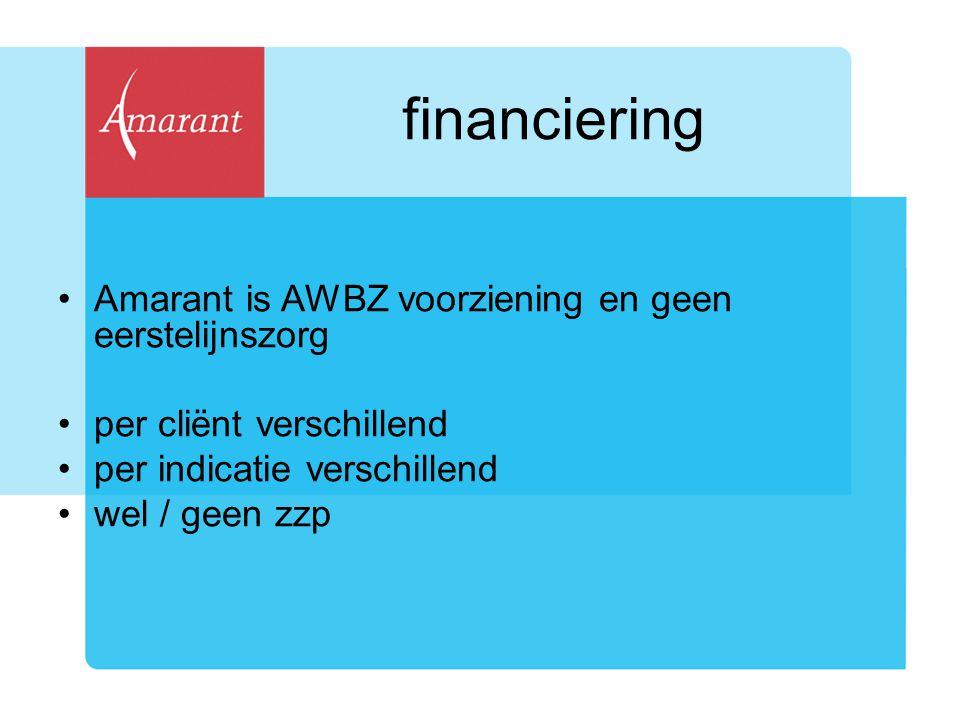 financiering Amarant is AWBZ voorziening en geen eerstelijnszorg
