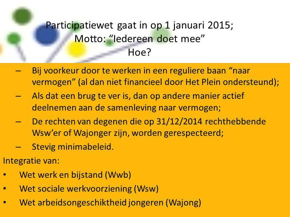 Participatiewet gaat in op 1 januari 2015; Motto: Iedereen doet mee Hoe