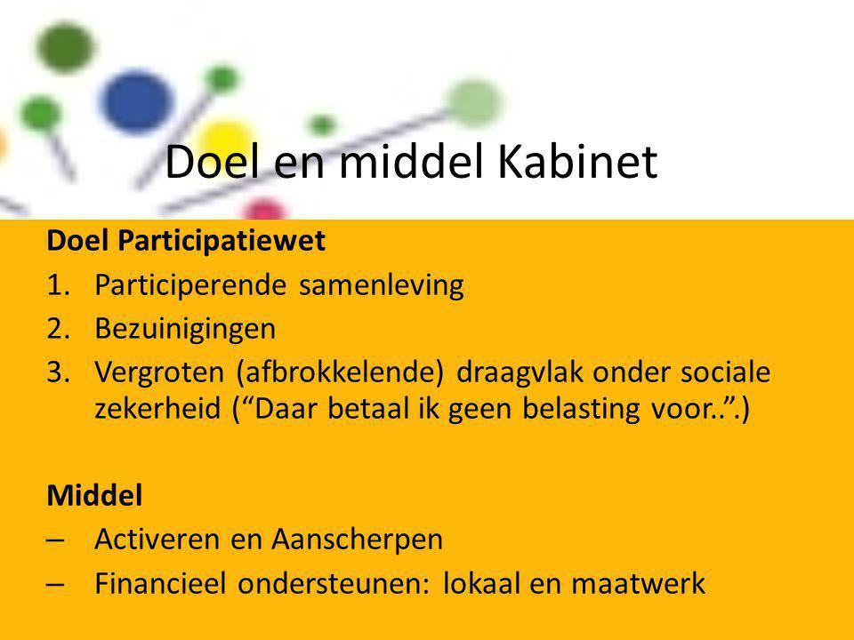 Doel en middel Kabinet Doel Participatiewet Participerende samenleving