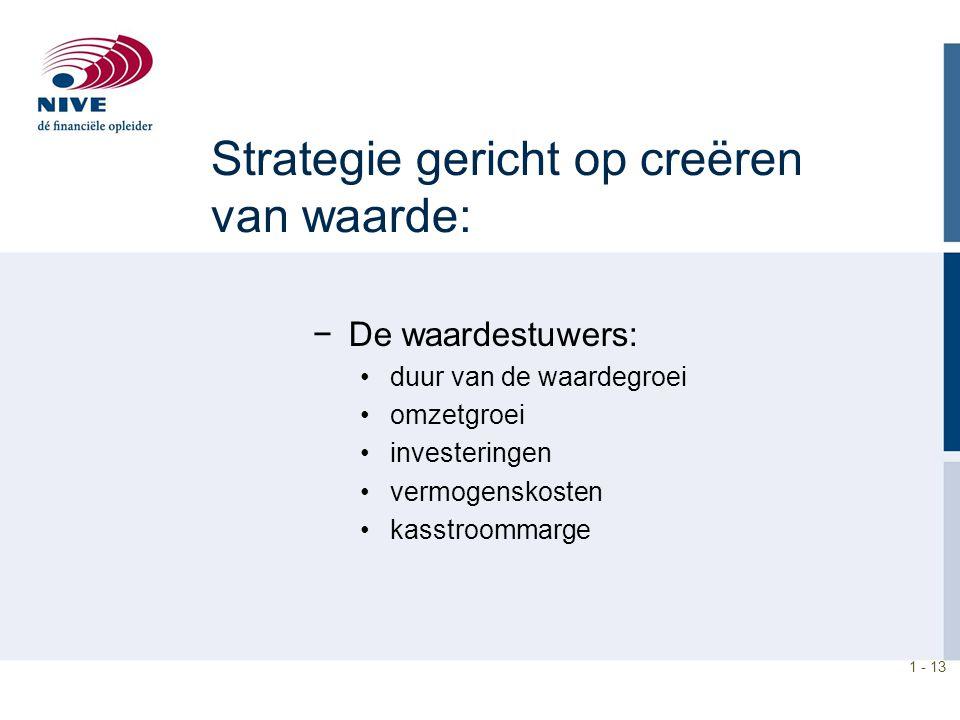 Strategie gericht op creëren van waarde: