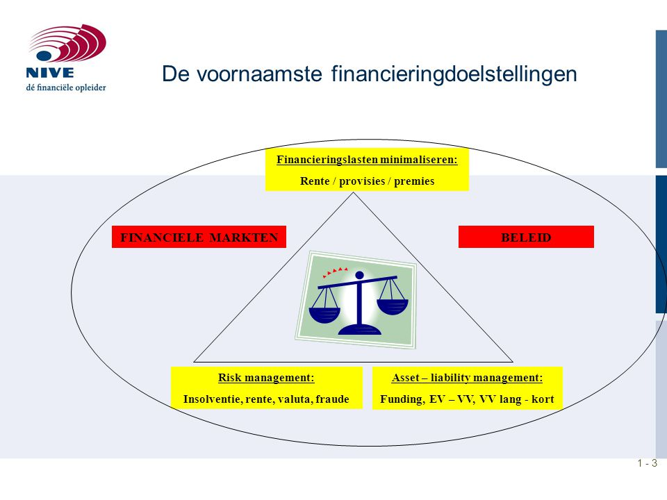 De voornaamste financieringdoelstellingen