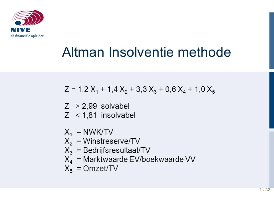 Altman Insolventie methode