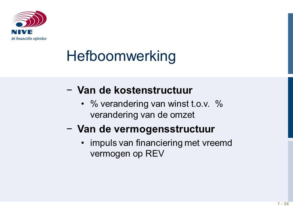 Hefboomwerking Van de kostenstructuur Van de vermogensstructuur