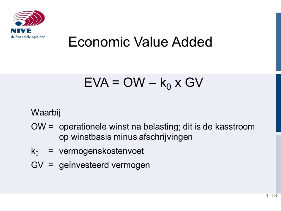 Economic Value Added EVA = OW – k0 x GV Waarbij