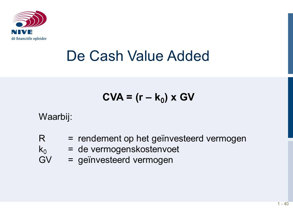 De Cash Value Added CVA = (r – k0) x GV Waarbij:
